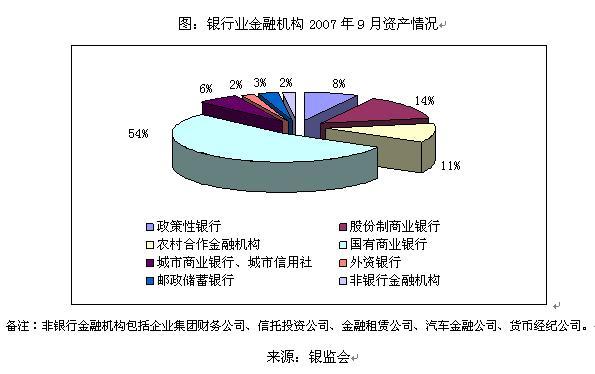 业全景分析报告(上)